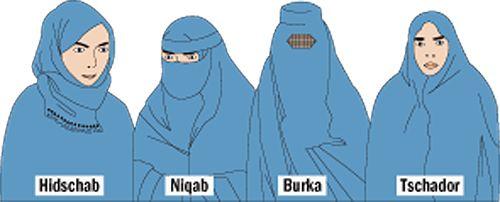 burka-niqab-hidschab-tschador
